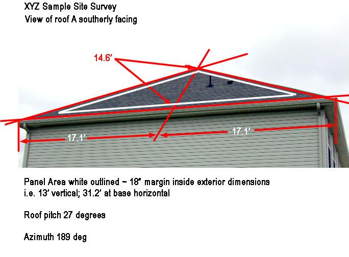 Amazing Dimensions C · Straw Man Module Layout Roof B